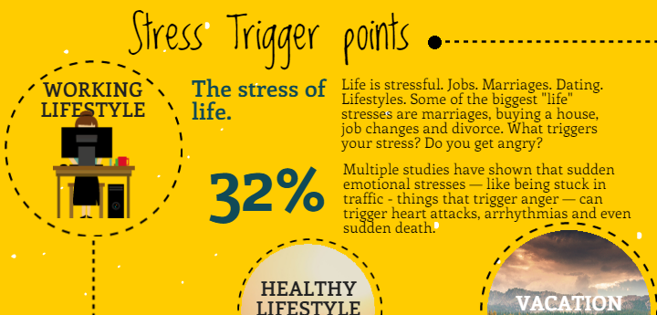 Effects Of Stress: 5 Surprising Stress-Related Health ...