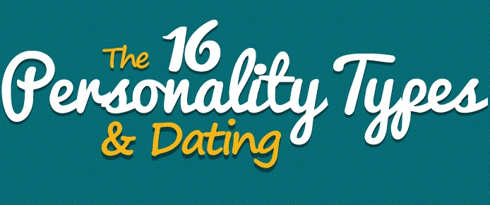 Myers briggs dating matches