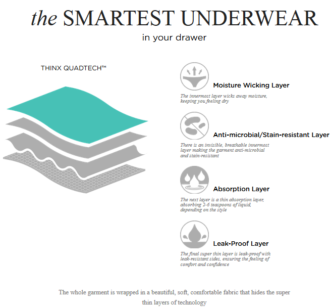 Thinx period panties are stain-resistant and anti-bacterial