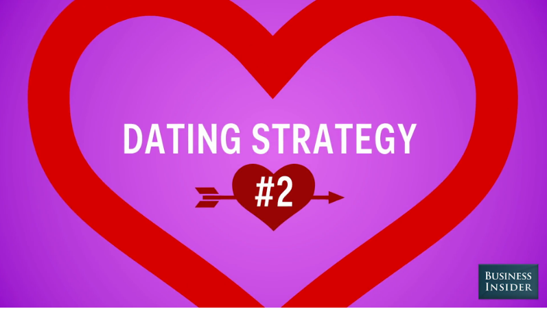 Dating Strategy #2