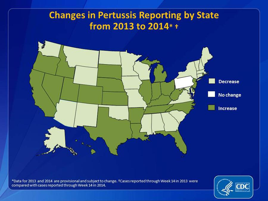 Changes in pertussis reporting by state from 2013 to 2014