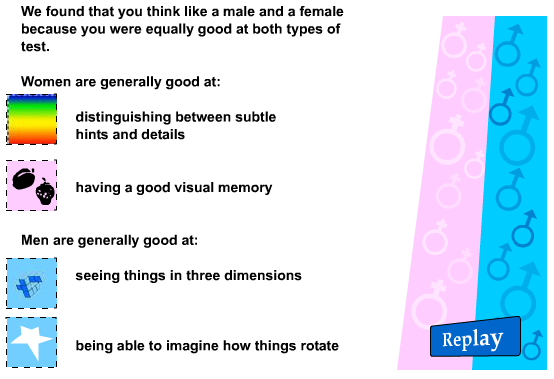 Do You Think Like A Man Or A Woman? Brain Gender Test