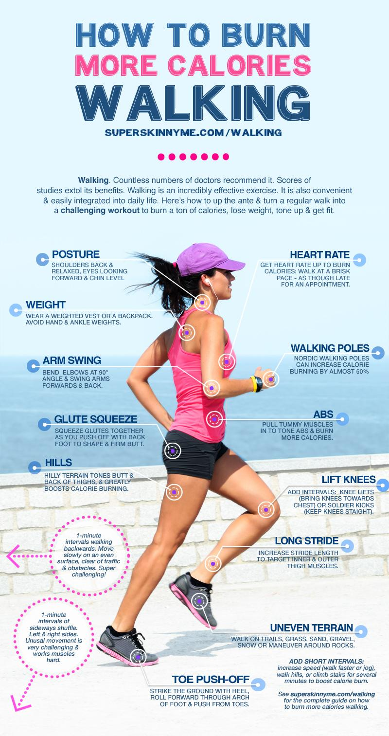 SuperSkinnyMe walking infographic