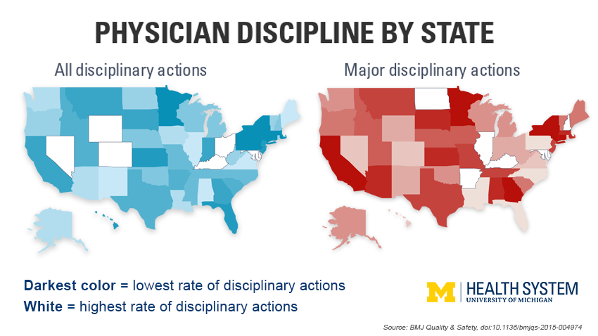 Physician Discipline By State
