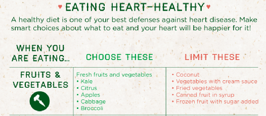 Heart Healthy Diet Plan Best Foods Choices To Boost Your Cardiovascular Health