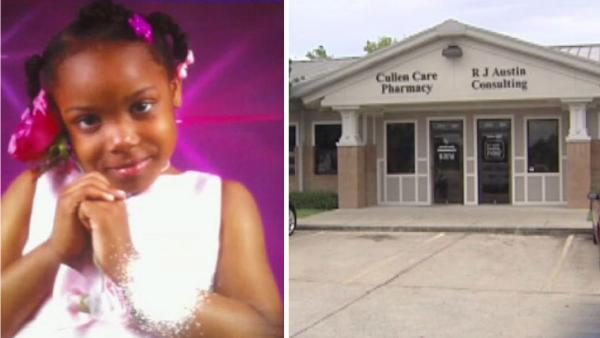 Mom Sues Pharmacy For Fatally Overdosing Her 6-Year-Old Daughter: Protecting Children From DrugsMom Sues Pharmacy For Fatally Overdosing Her 6-Year-Old Daughter, Jadalyn Williams: Protecting Children From Drugs