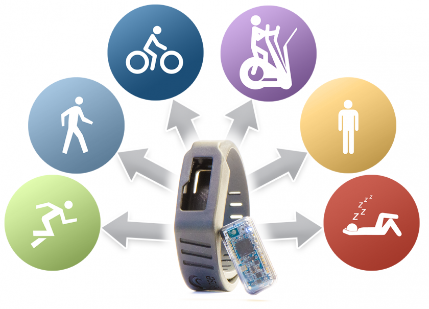 wearable fitness trackers have made a splash in training and