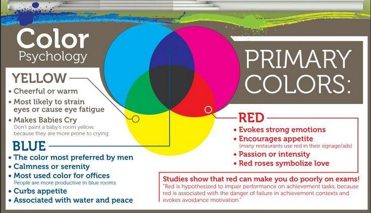 The Psychology Of Color Controls Our Minds