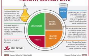 Healthy Eating Pyramid by Harvard University
