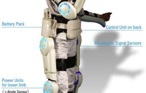 Hybrid Assisted Limb robotic suit