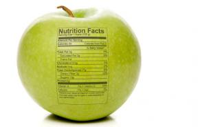 FDA CFDA Contemplates Placing 'Added Sugar' To Their Nutrition Labels