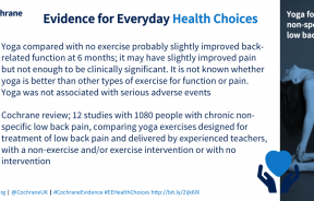 yoga_chronic_lbp_cd010671_back_eehealthchoices_bloghot_jan_17