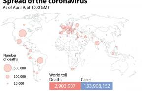global-death-toll-and-coronavirus-cases-as-of